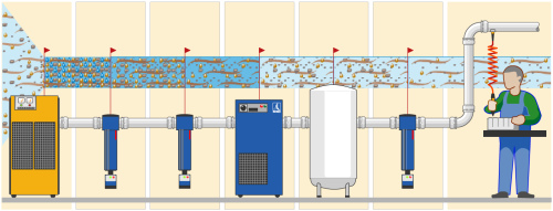 estacion de aire